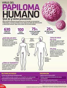 Fișier:Papilloma Virus (HPV) asspub.ro - Wikipedia