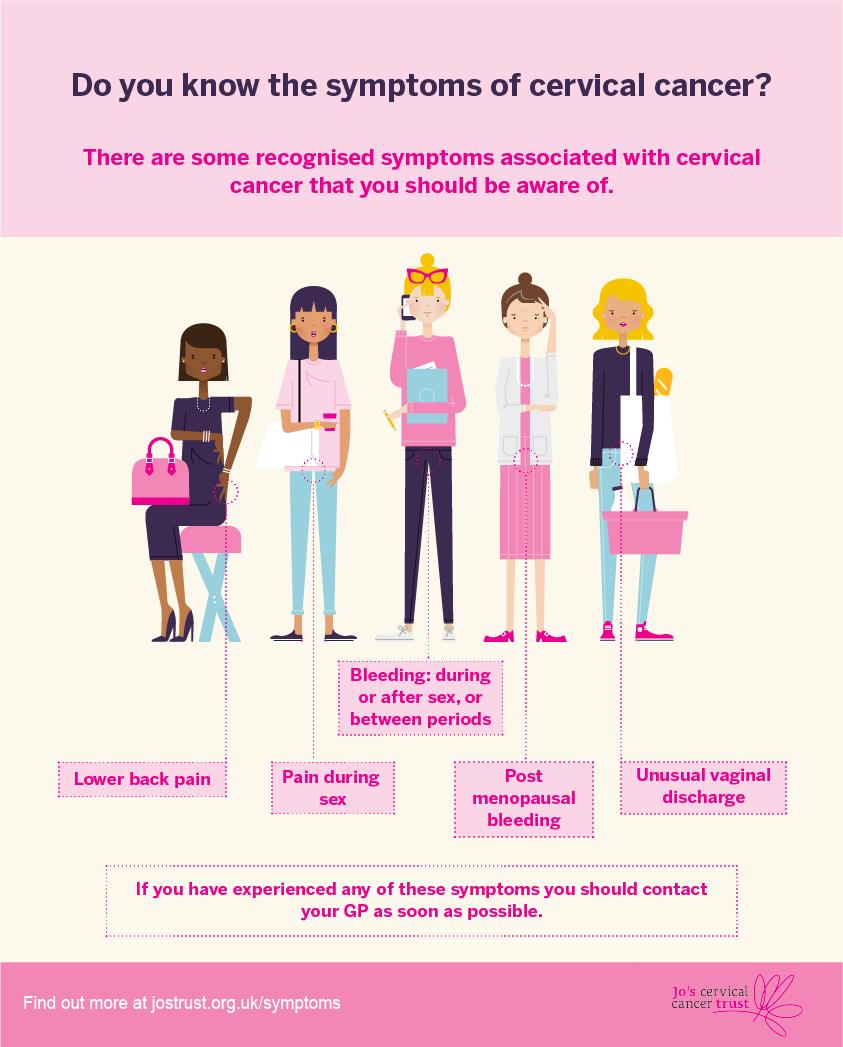 hpv cervical cancer uk