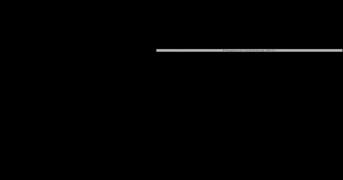 benign squamous papilloma uvula icd 10)