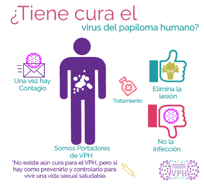 virus del papiloma humano y sus sintomas hpv and throat and neck cancer
