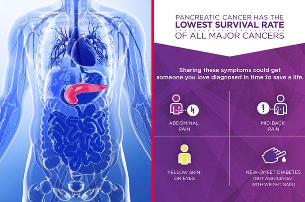 durata papilloma virus uomo cancer col uterin cervical