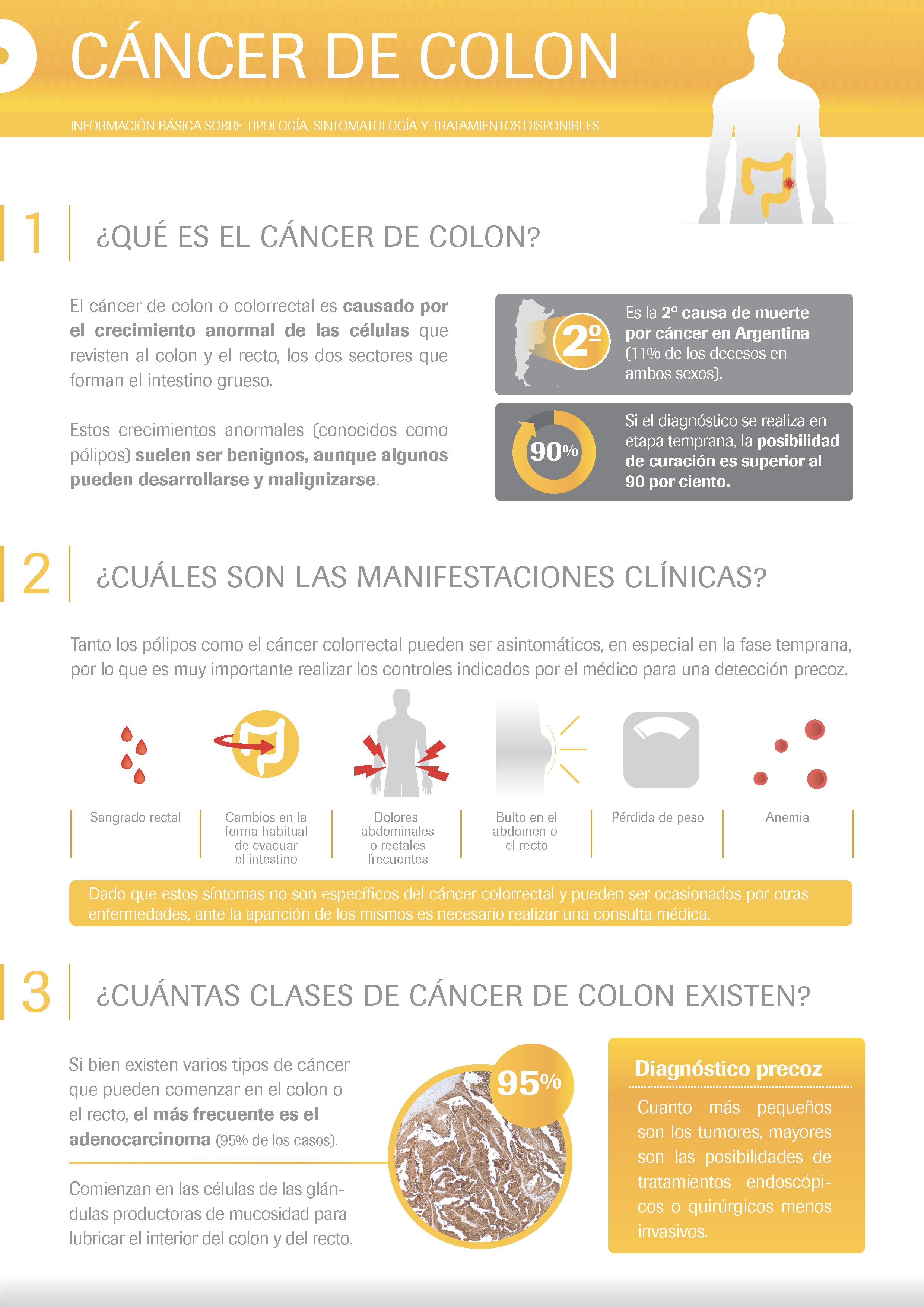 cancer de colon y anemia