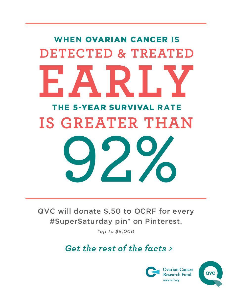ovarian cancer under 50)