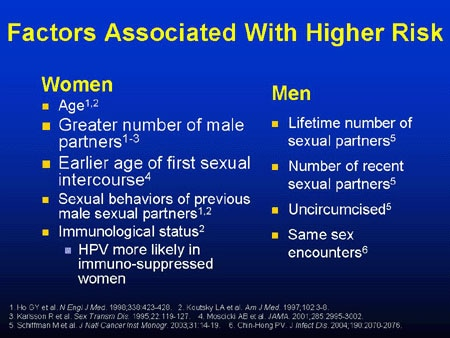 human papillomavirus risk factors