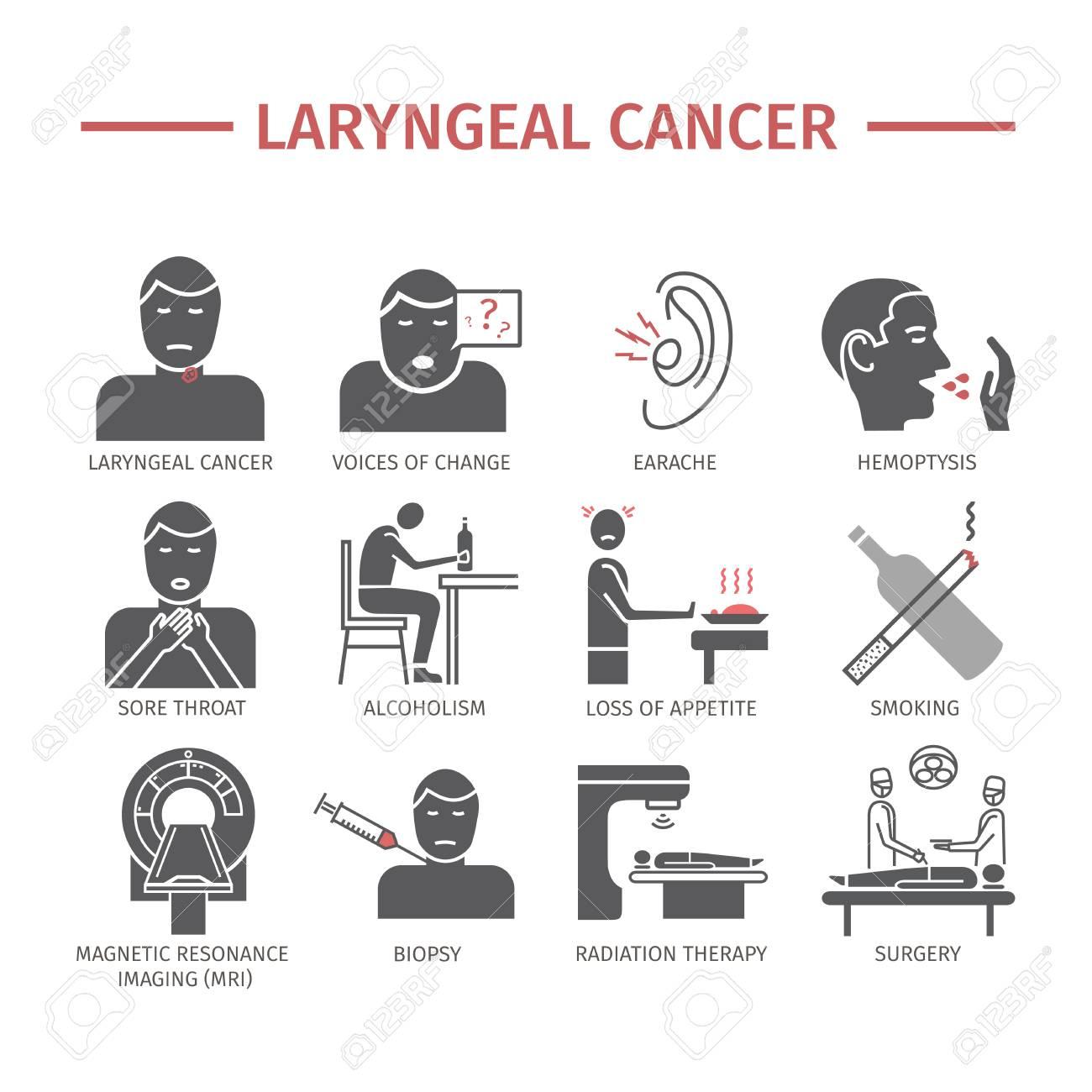 causas cancer laringe)