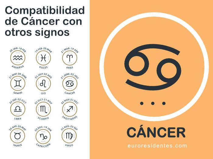 cancer con que horoscopo es compatible