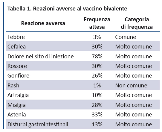intervento x papilloma virus papillomas and breast cancer