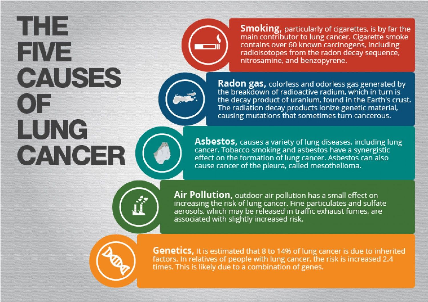 lung cancer genetic factors neuroendocrine cancer hospitals