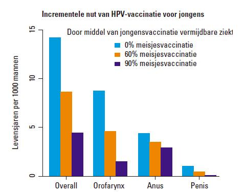 focal papillomas papilloma virus 16 come si cura