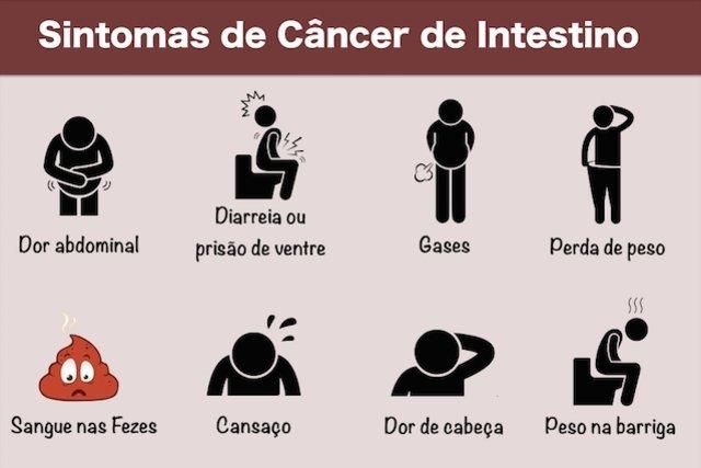 cancer de colon y diarrea)