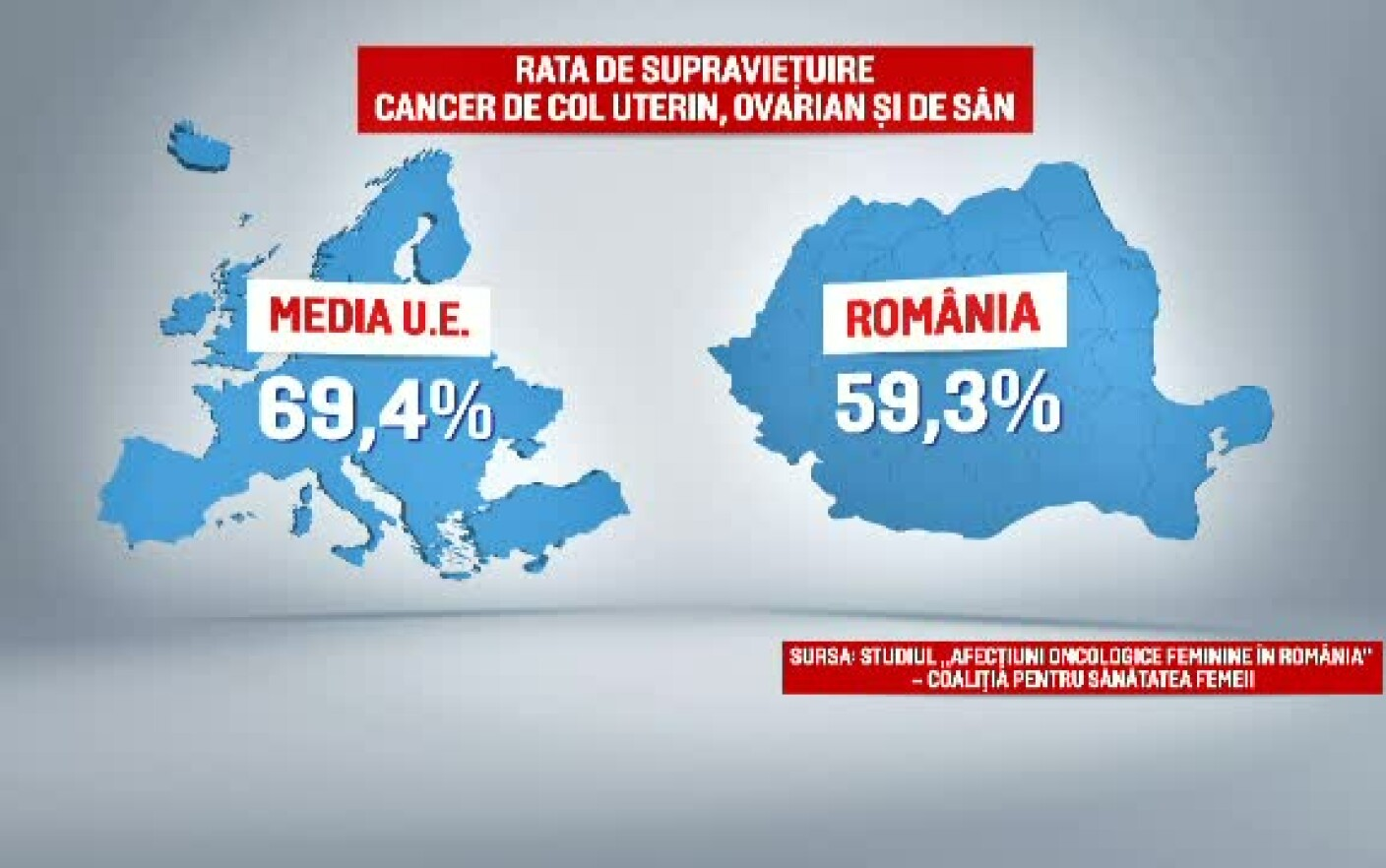cancer col uterin romania