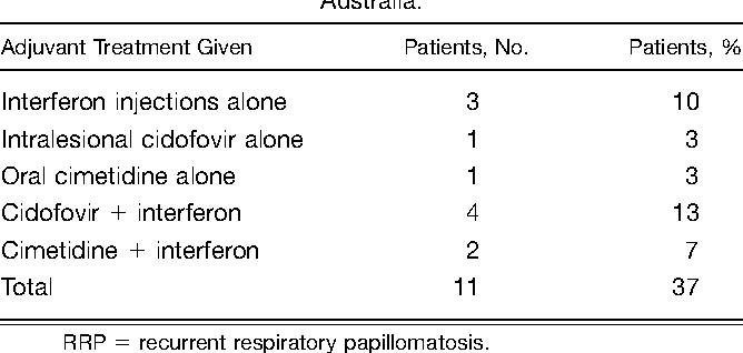 icd 10 code for intraductal papillomatosis nu a îndepărtat negii genitali