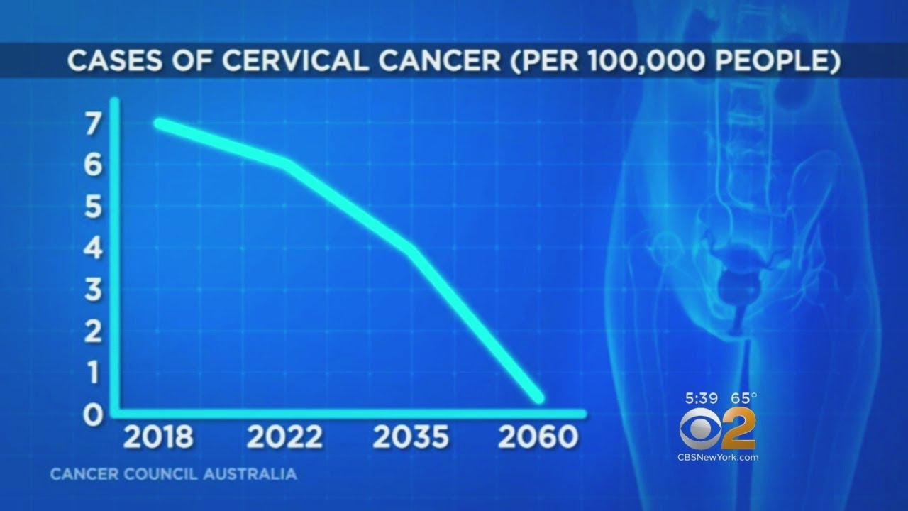 De ce e bună vaccinarea. Prima ţara din lume care va elimina cancerul cervical