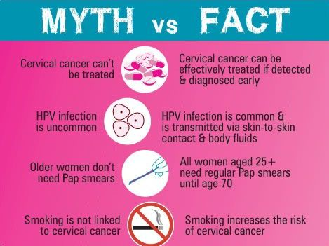 hpv cervical cancer treatment
