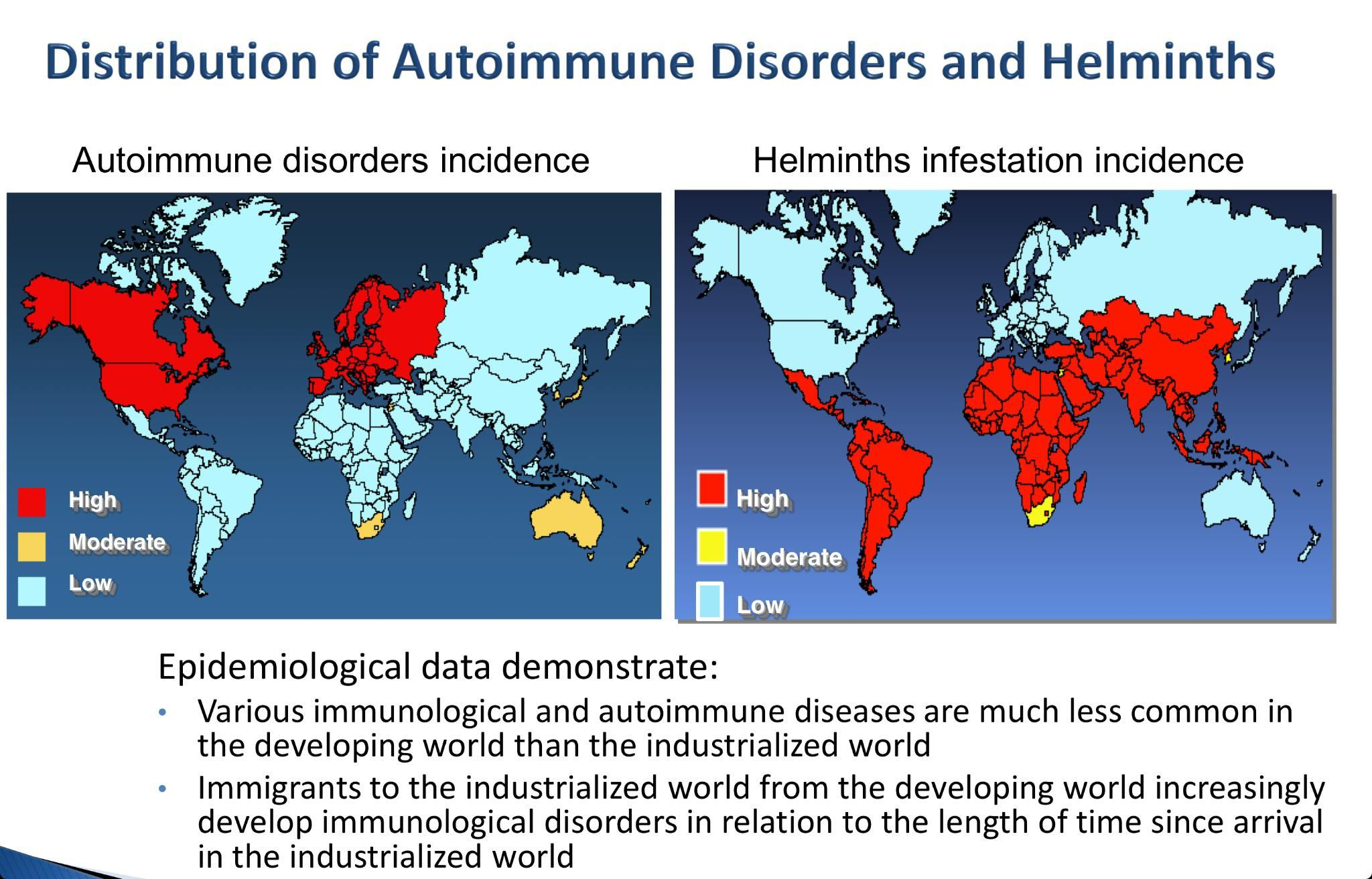 autoimmune disease helminth therapy