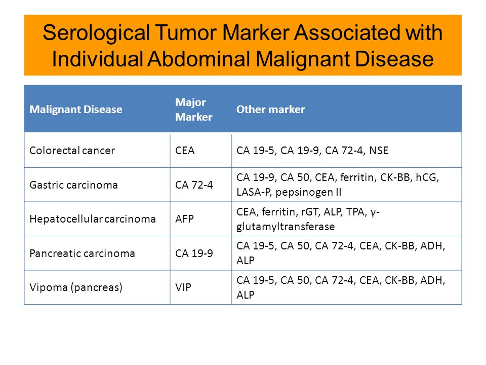 abdominal cancer tumor markers)