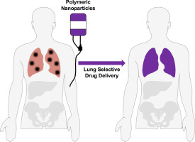 Oligometastatic lung cancer? Treating the patient, not the disease