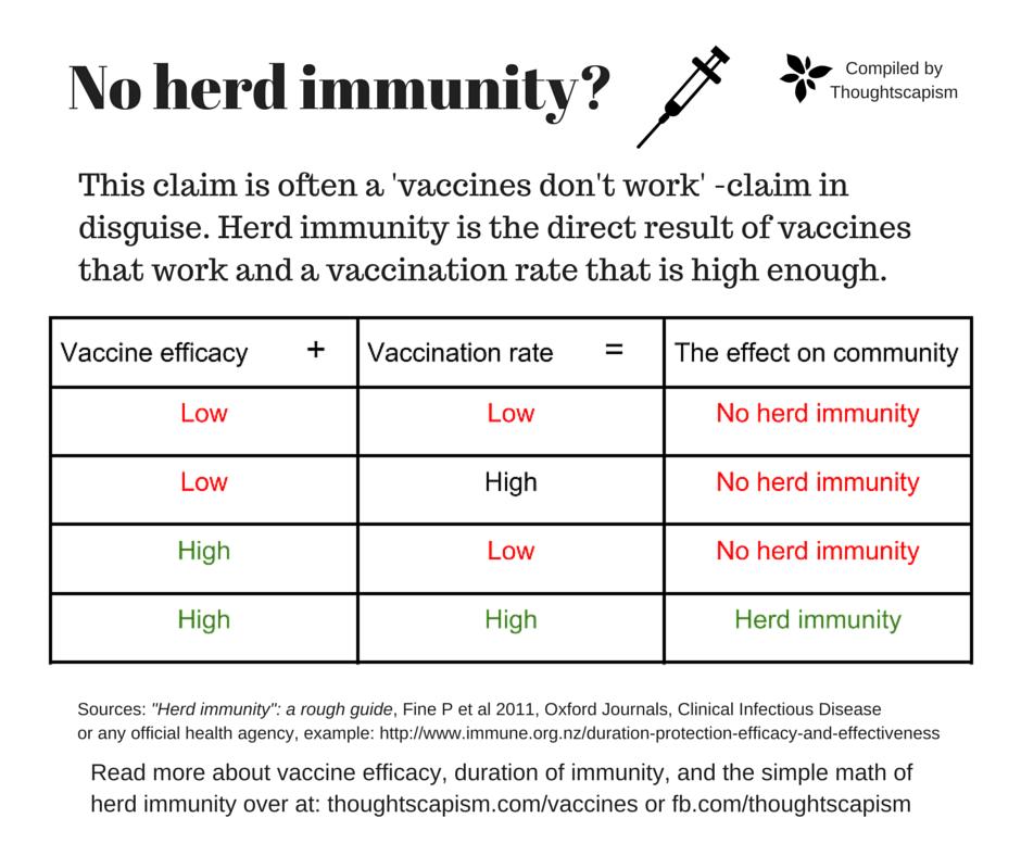 Agenţi de imunizare. Vaccinuri