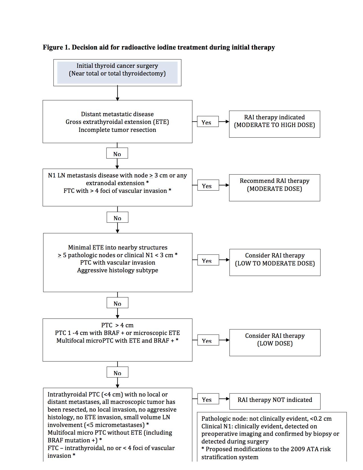 vaccino hpv trieste condylomata acuminata krebs