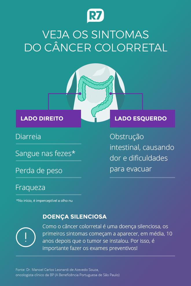 cancer de colon diarrea