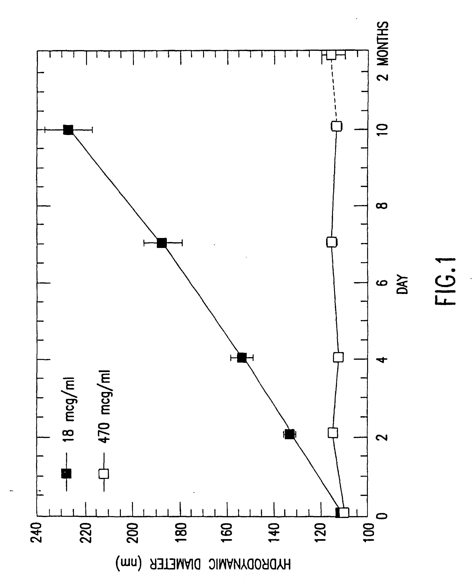 condyloma acuminata cmu