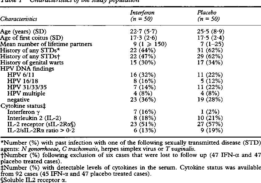 qka eshte human papillomavirus