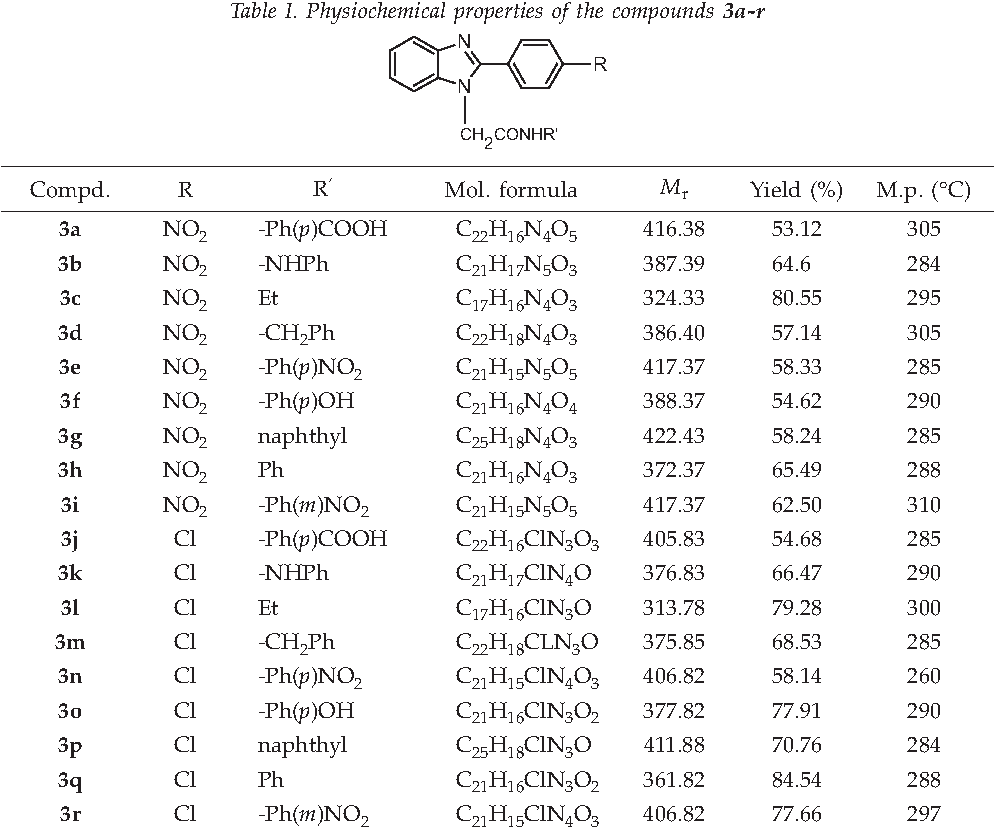 anthelmintic agents synthesis