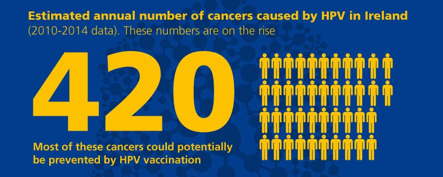 has hpv vaccine reduces cervical cancer)