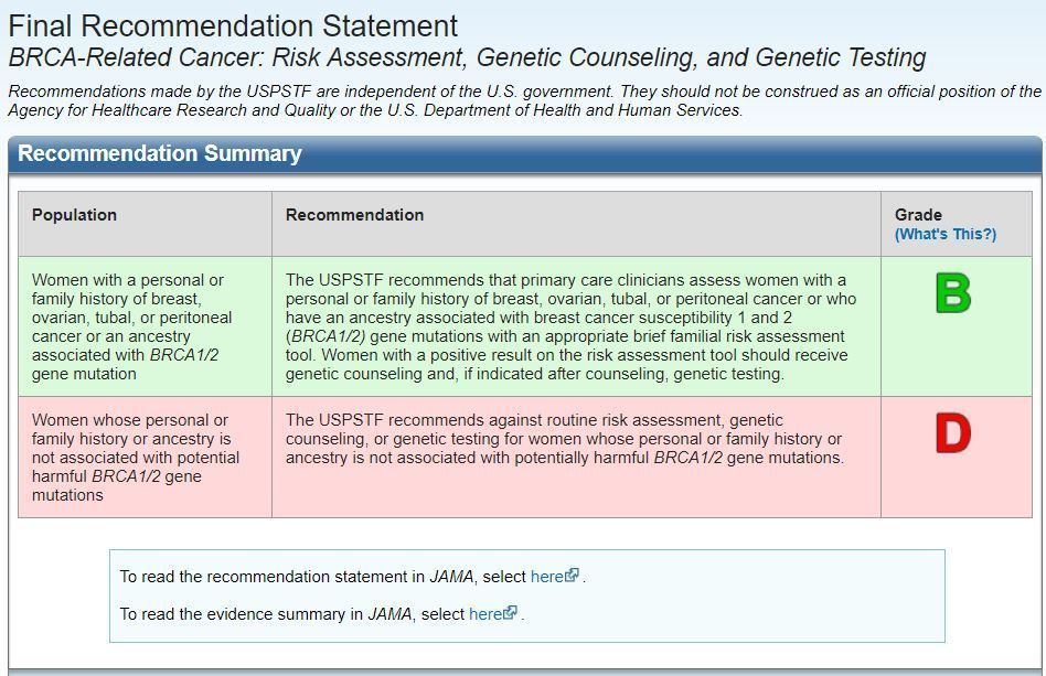 familial cancer risk assessment tool
