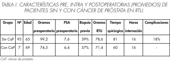 cancer prostata valores psa)