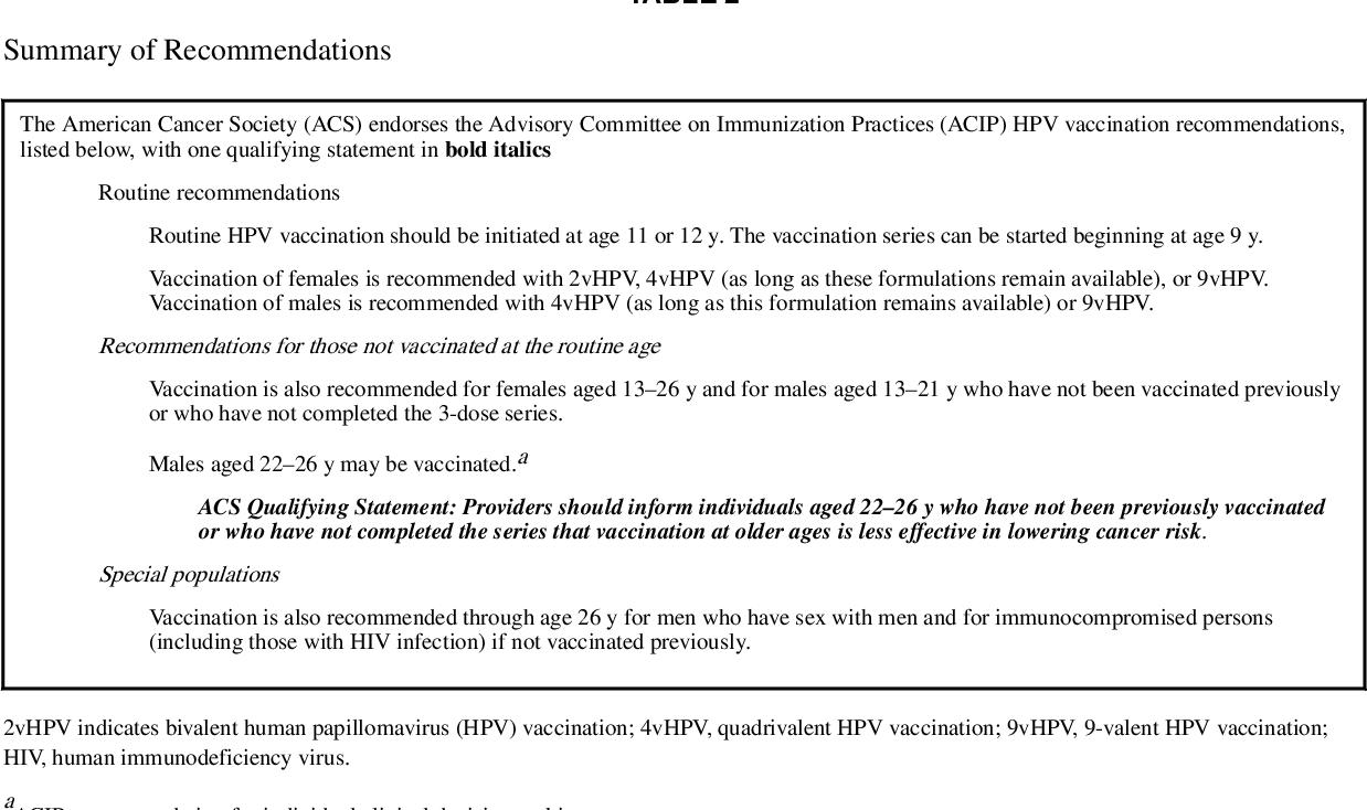 human papillomavirus vaccination guidelines