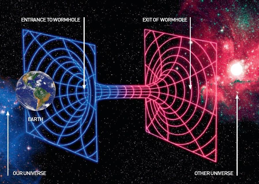 """Oamenii de știință au publicat un manual despre """"cum să găsești găurile vierme din univers"""""""