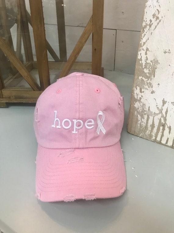 cancer cap summary