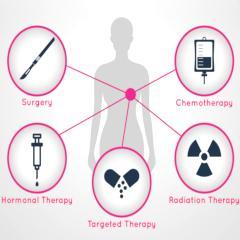 cancer immuno hormonal)