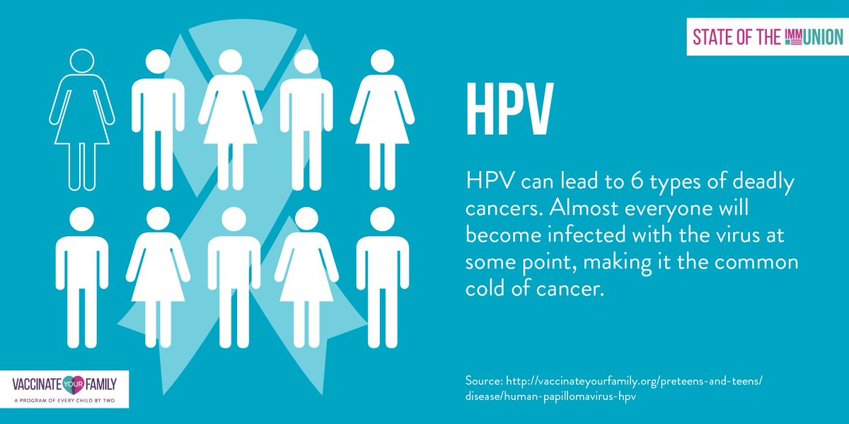 how common is hpv)
