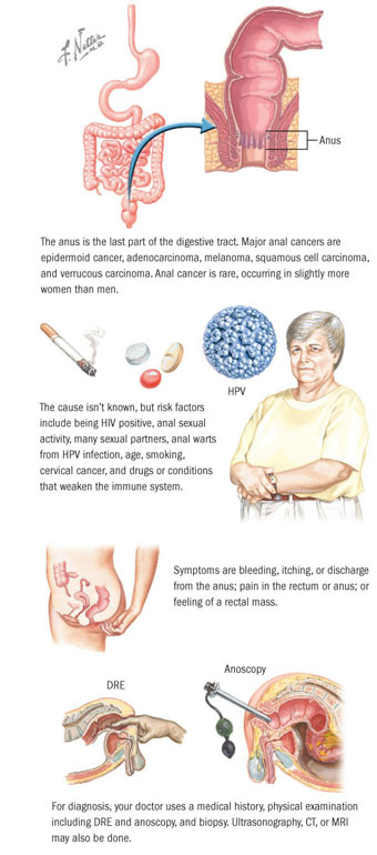 hpv treatment itching