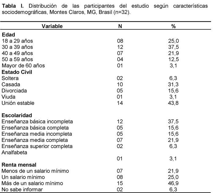 caracteristicas virus del papiloma humano en mujeres)