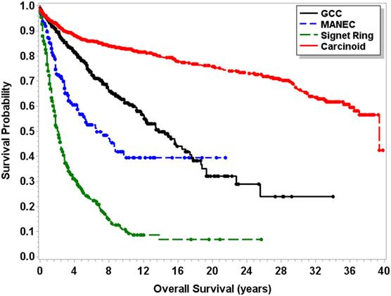 cancer limfatic ce inseamna papilloma lingua sintomi