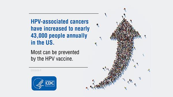 papillomavirus infection increases)