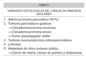 cancer pancreas metastasis pronostic