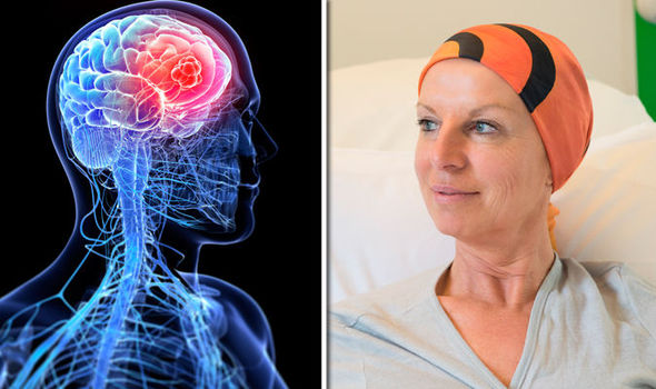 aggressive cancer of the brain)