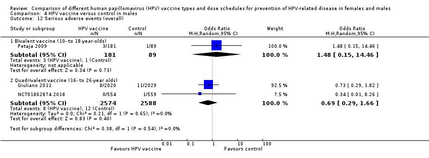 Efecte adverse ale vaccinului anti-HPV. Ce cred japonezii - Video