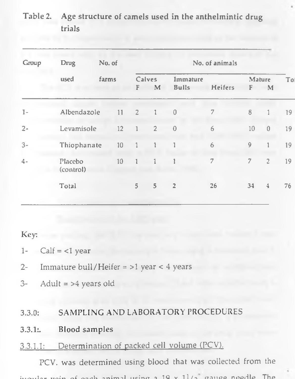 three anthelmintic drugs)