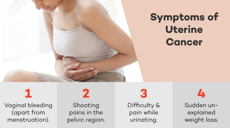 uterine cancer early symptoms