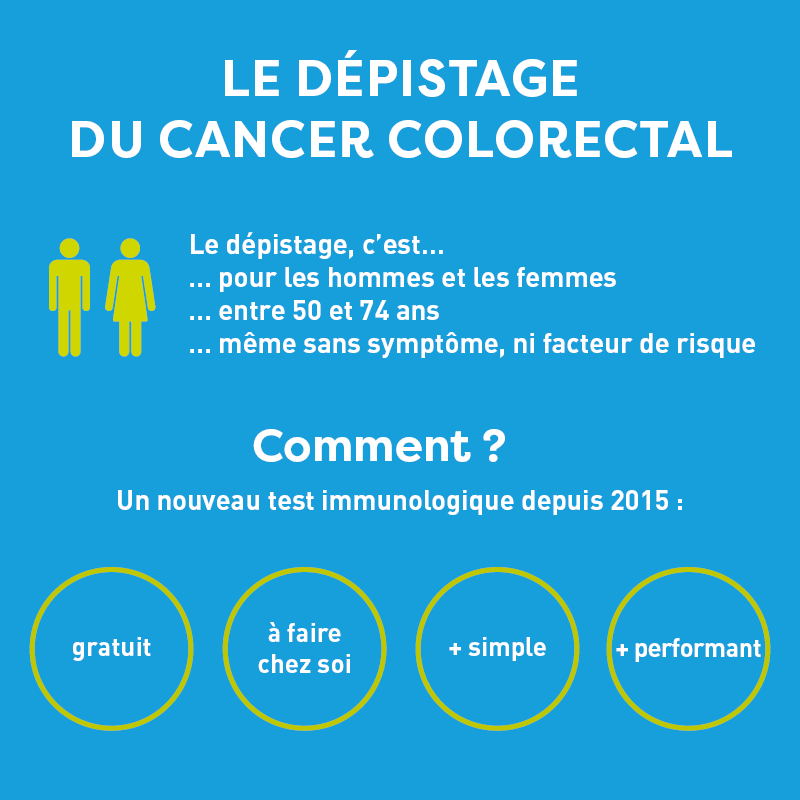 cancer colorectal 42 ans