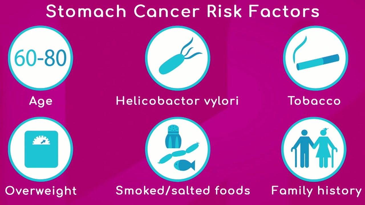 gastric cancer of risk factor schistosomiasis water