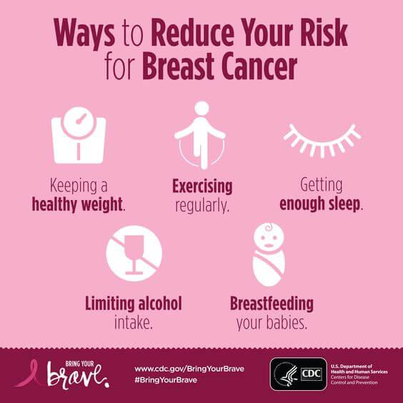 cancerul mamar si alaptarea)