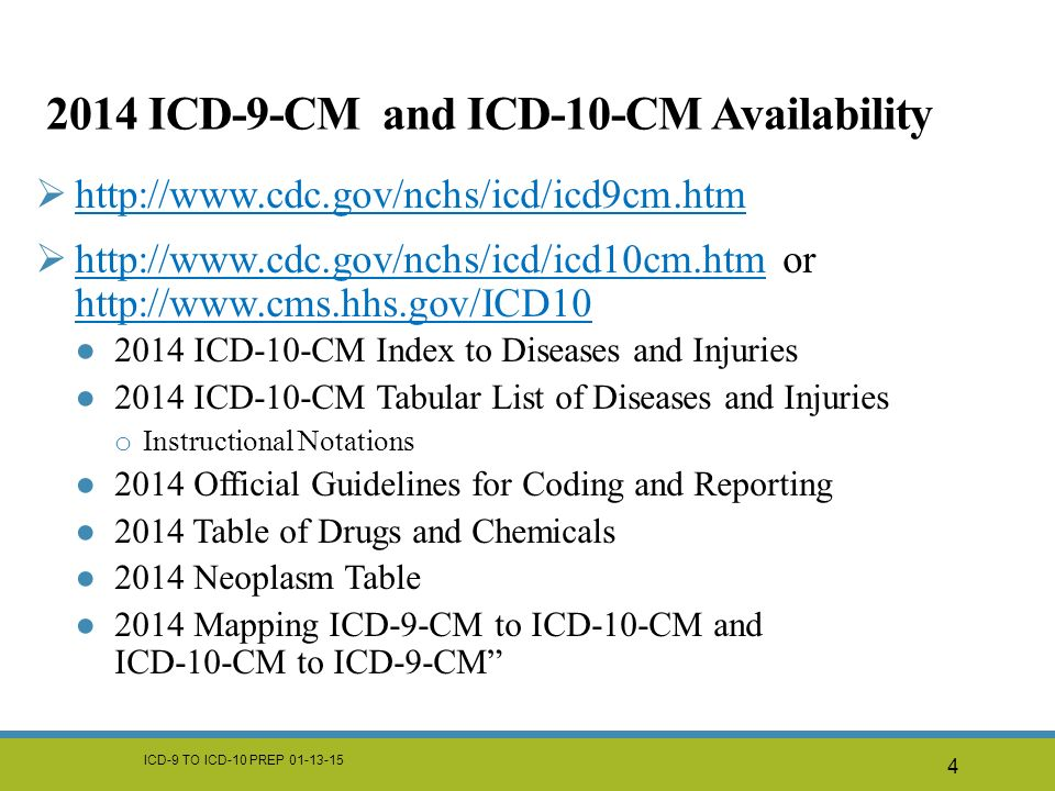 renal cancer hx icd 10