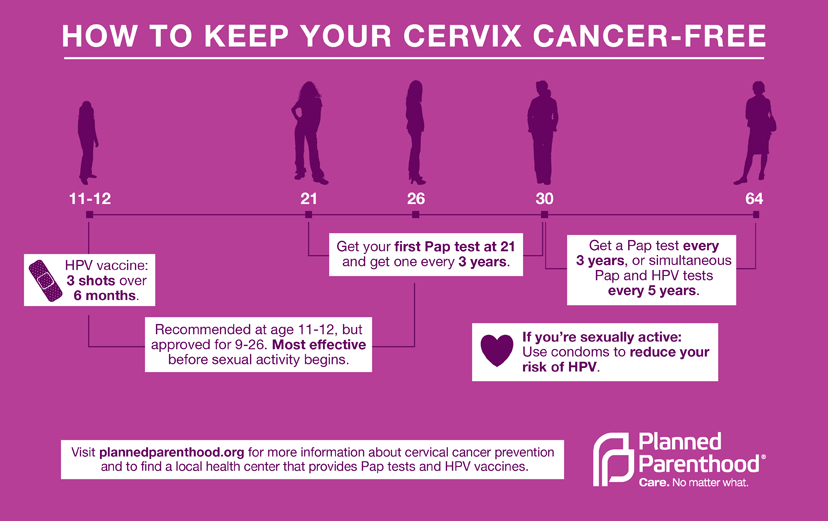 hpv warts liquid nitrogen hepatic cancer adenocarcinoma