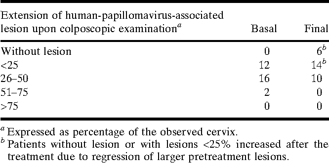 que es papilomatosis vph